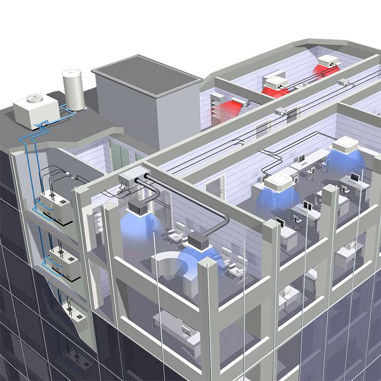 Climatización mediante Sistemas múltiples de volumen de refrigerante variable